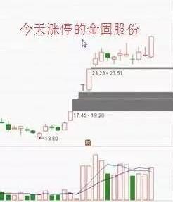 指数仍走在上升通道中, 要注意60分钟K线KDJ指标